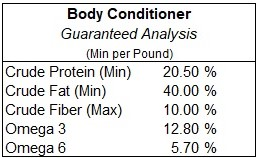 Body Conditioner Guaranteed Analysis
