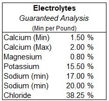 Electrolytes Guaranteed Analysis