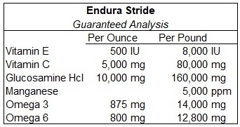 Endura Stride Guaranteed Analysis